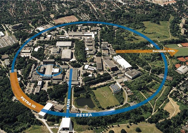 Le centre de recherche DESY (Hambourg, Allemagne) abrite un des plus grands lasers à électron libres.