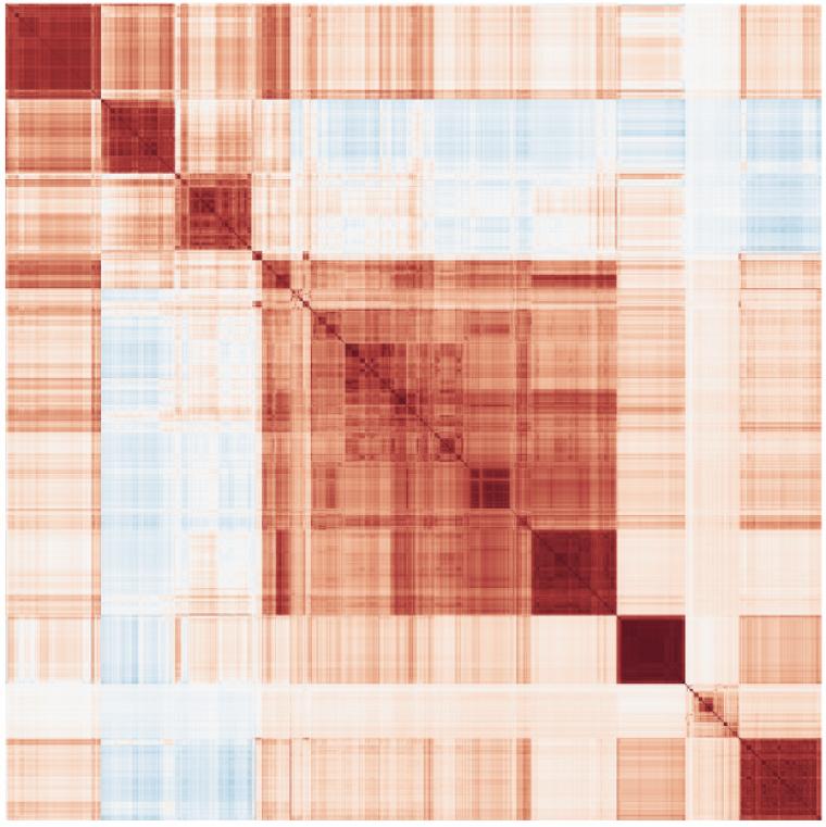 Matrice de corrélation de plus de 2 500 ensembles de données épigénétiques du IHEC alignées sur le génome de référence humain hg38.